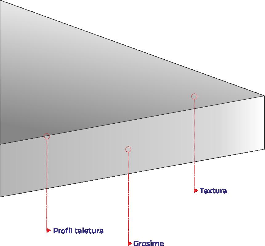 piatra-naturala-dimensiuni